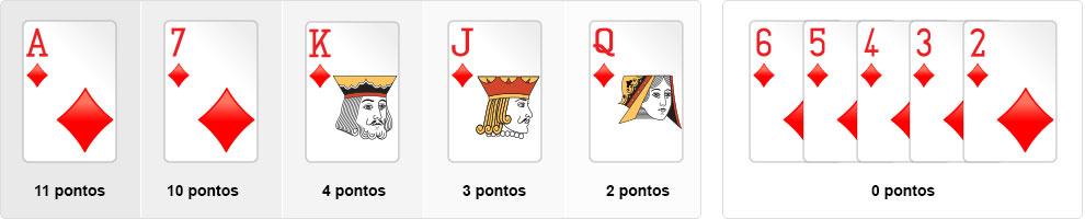 Poker ordem das cartas